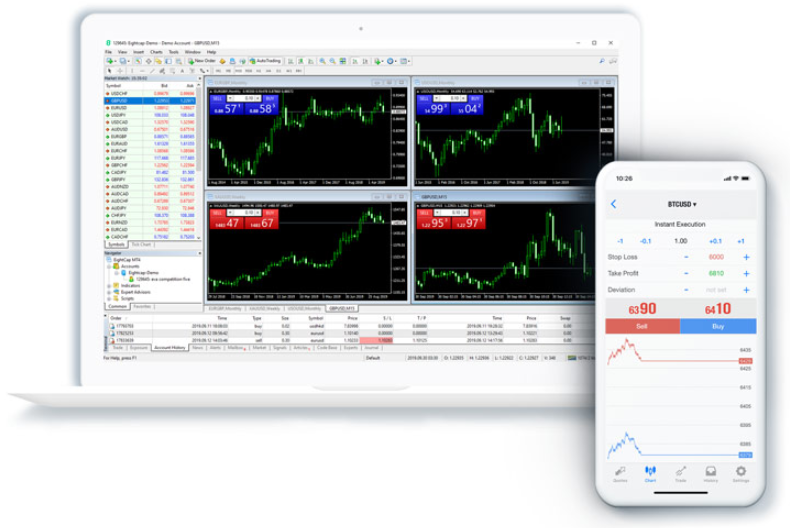 EightCap Review - MetaTrader 4