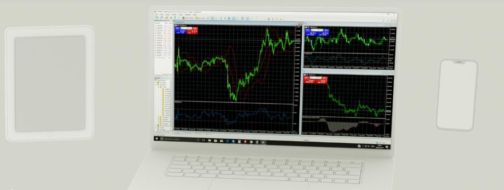 EverFX Review - MT4 Trading Platform