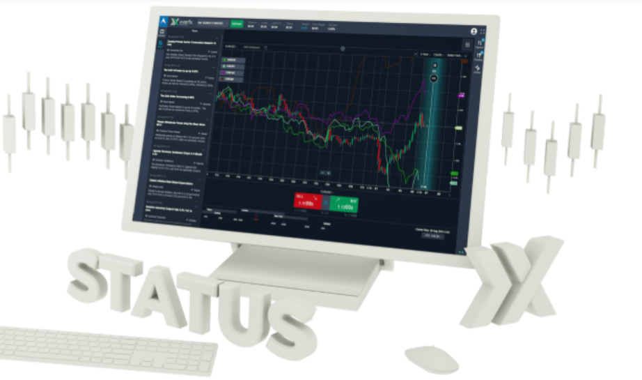 EverFX Review - Status Trading Platform
