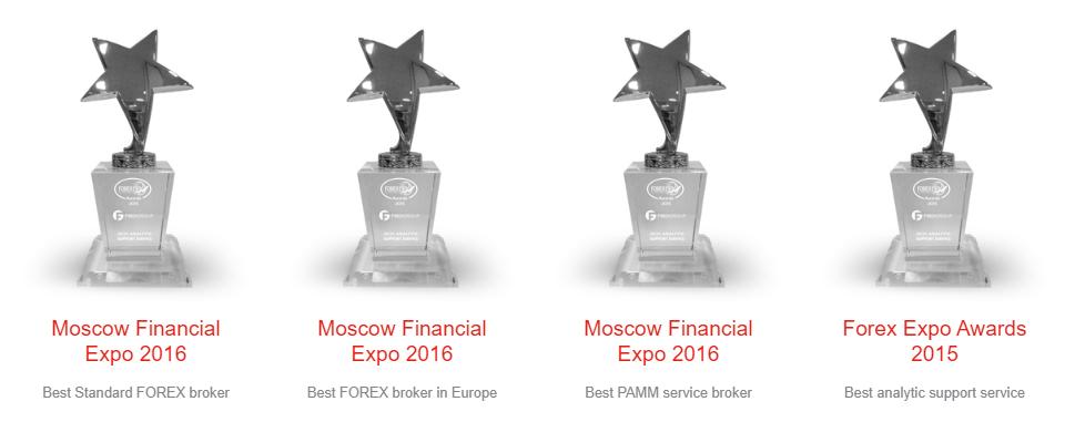 FIBO Group Review - Broker Awards