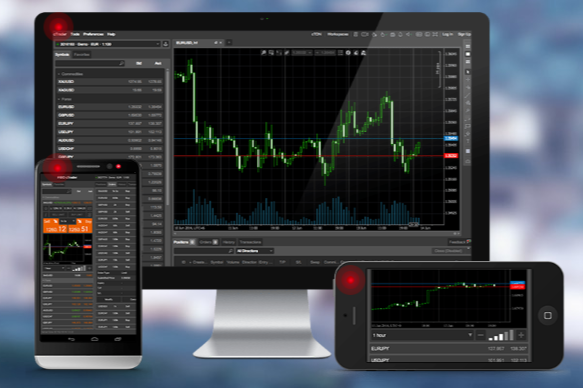 FIBO Group Review - cTrader Platform