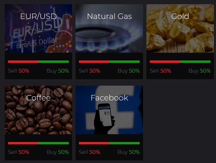 Finq Review - Asset Trends