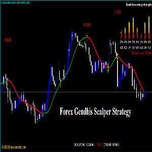 Forex scalping strategy 2020