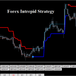 forex intrepid strategy