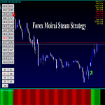 forex moirai steam strategy