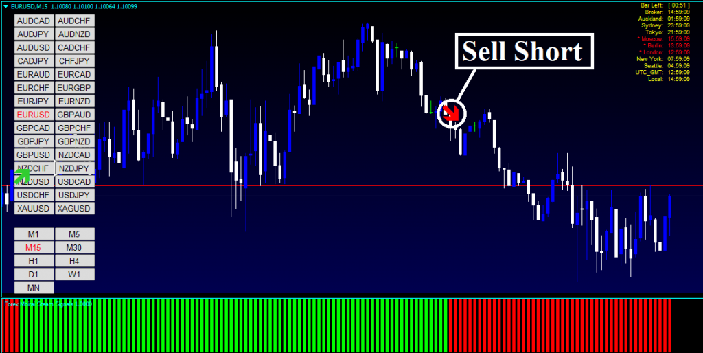 Forex can you dont sell