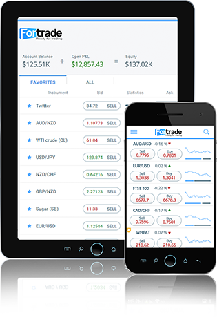 Fortrade Review - Mobile Fortrader