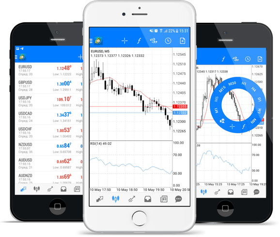 Fusion Markets Review - MetaTrader 4 (MT4) Mobile