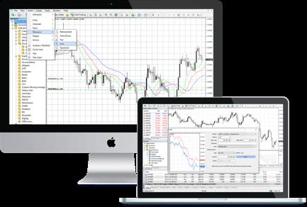 Fusion Markets Review - MetaTrader 4 (MT4) Platform