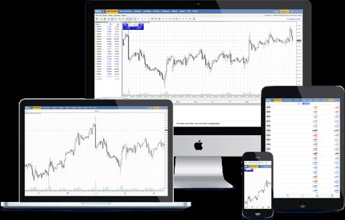Fusion Markets Review - MetaTrader 4 (MT4) WebTrader