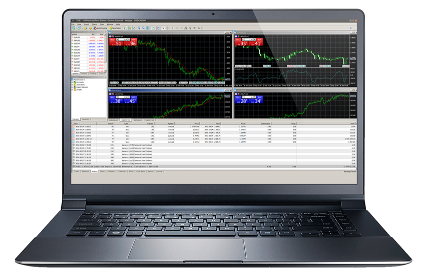 HF Markets Review - MetaTrader 4 (MT4)
