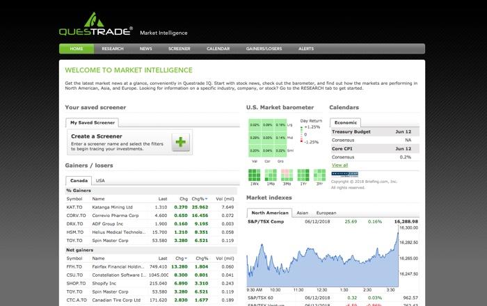 Questrade Review - Market Intelligence