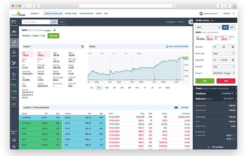Questrade Review - Trading Platform