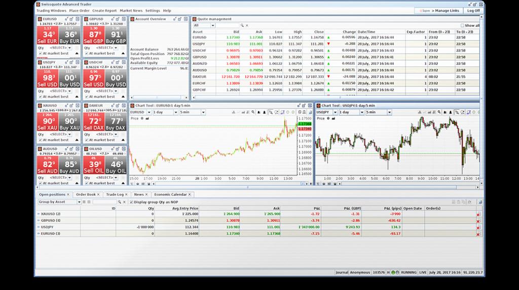Swissquote Review - Advanced Trader Platform
