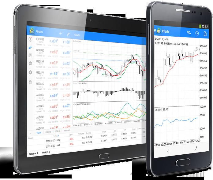 Tickmill Review - MetaTrader 4 (MT4) Mobile Platform
