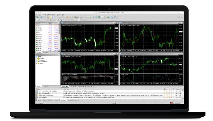 Trade.com Review- MT4 Platform