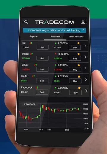 Trade.com Review - Mobile Trading App