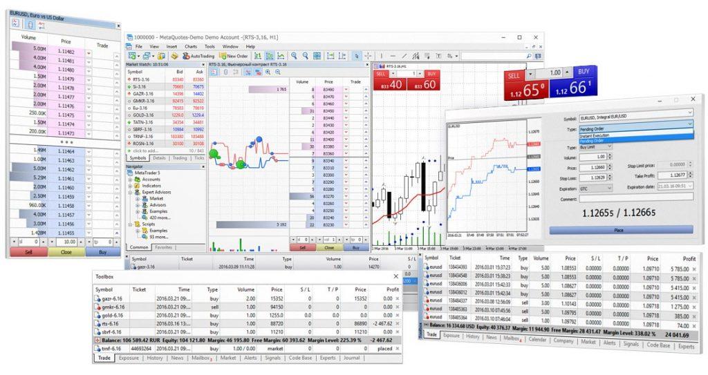 Traders Way Review - MetaTrader 5 (MT5) Platform