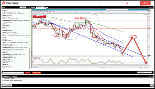 Traders Way Review - Webinars