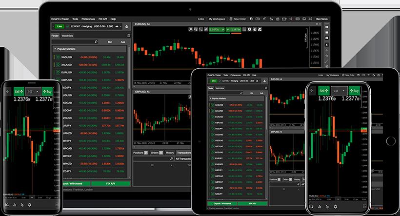Traders Way Review - cTrader Platform