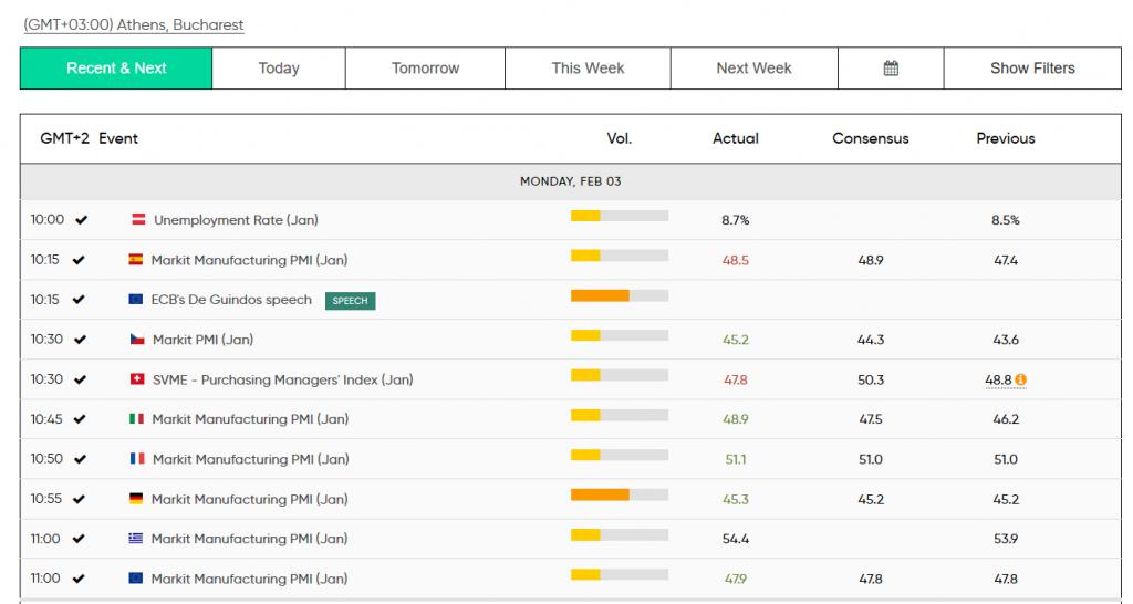 Trading.com Review - Economic Calendar