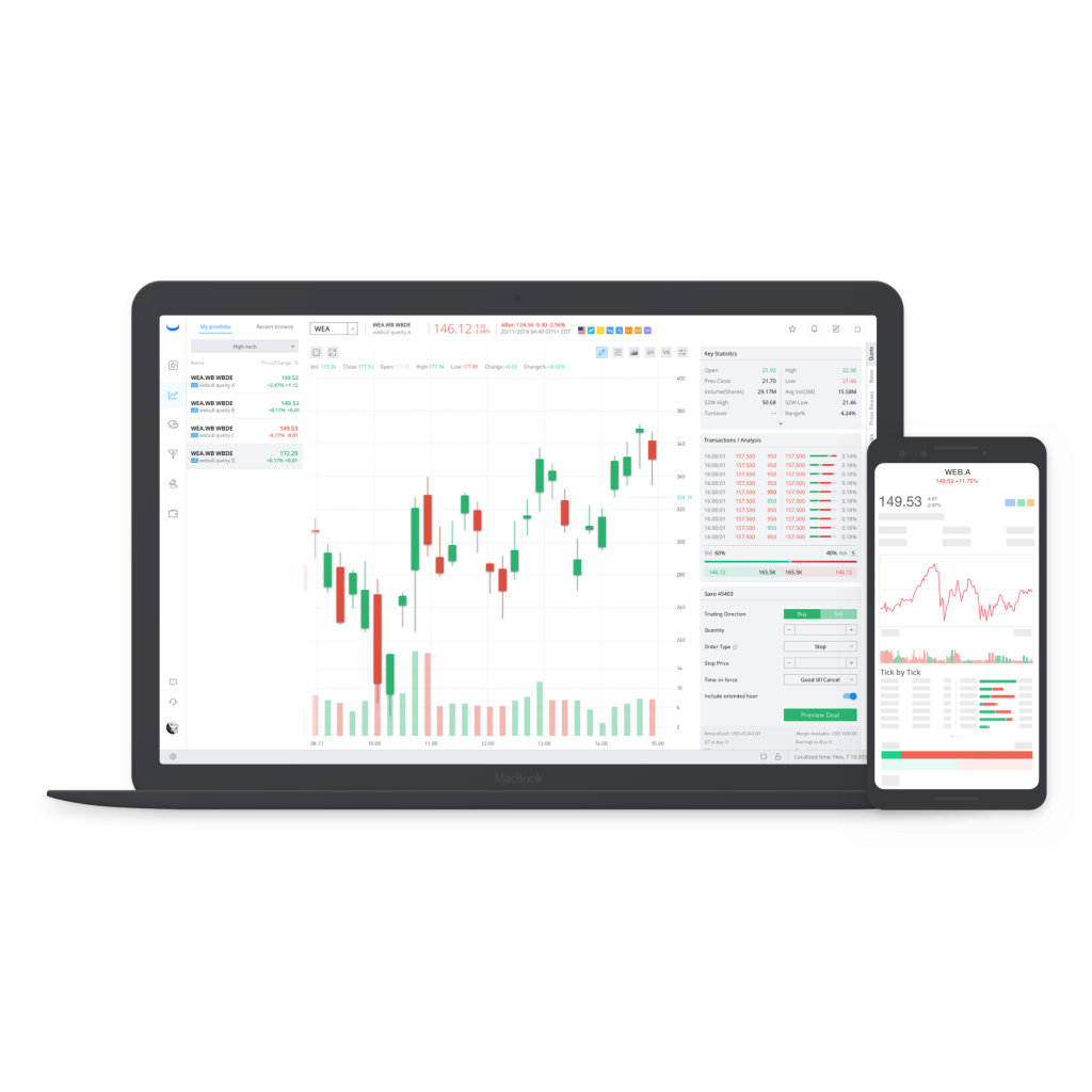 Webull Review - Desktop Trading Platform