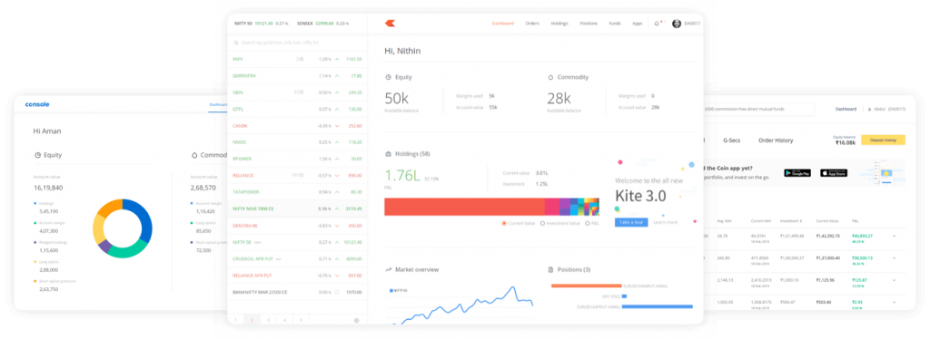 Zerodha Review - Online Brokerage