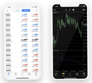 ACY Securities Review - MT4 Mobile Trading App