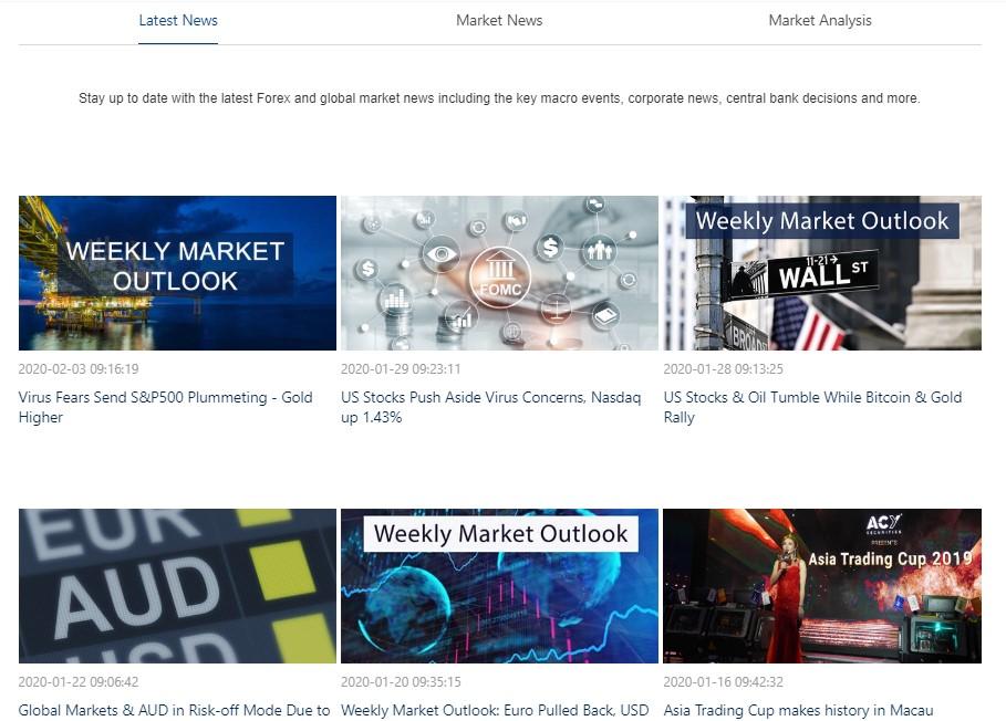 ACY Securities Review - Market Blog