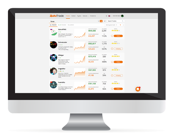 Amana Capital Review - Social Trading by ZuluTrade