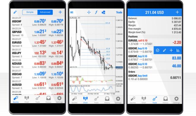 BP Prime Review - MT4 Mobile Platform