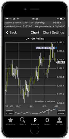 BUX Markets Review - TradeHub App