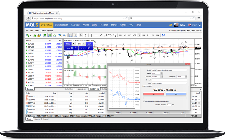 BenchMark Review - MetaTrader Desktop