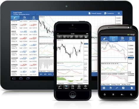 BenchMark Review - MetaTrader Mobile App