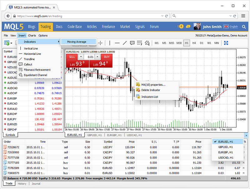 BenchMark Review - MetaTrader WebTrader