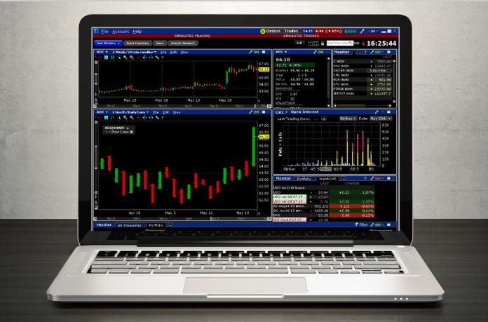 CapTrader Review - Trader Workstation (TWS)
