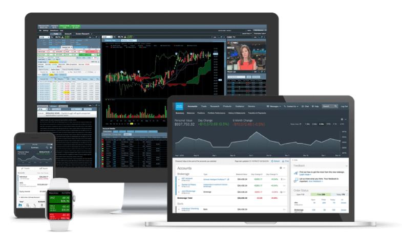 Charles Schwab Review - Trading Platforms