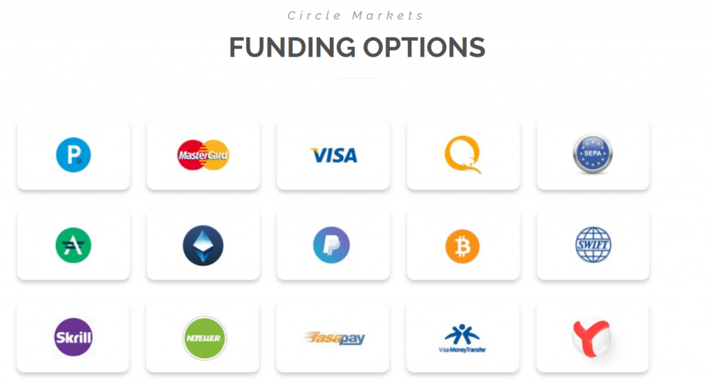 Circle Markets Review - Funding Options