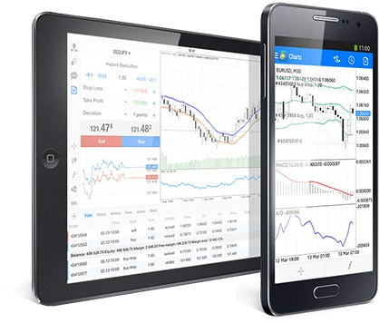 Circle Markets Review - MetaTrader 4 (MT4) Mobile Trading