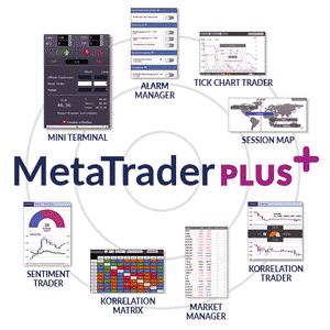 FXFlat Review - MetaTrader Plus