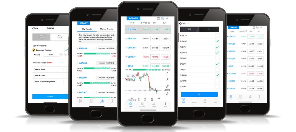 FXGM Review - Mobile PROfit Platform