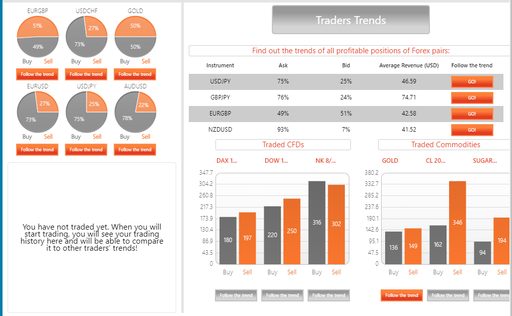 FXGM Review - Trading Insider