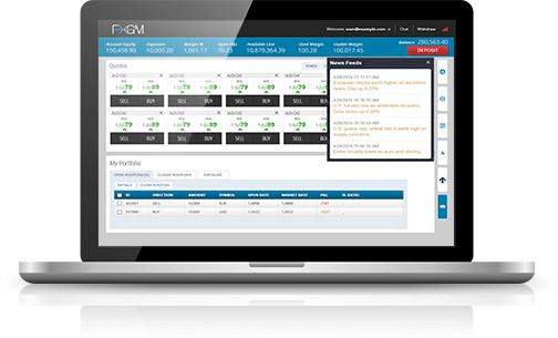 FXGM Review - WebPROfit Platform
