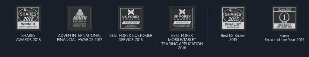 GKFX Review - Broker Awards