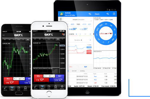 GKFX Review - MT4 Mobile Apps