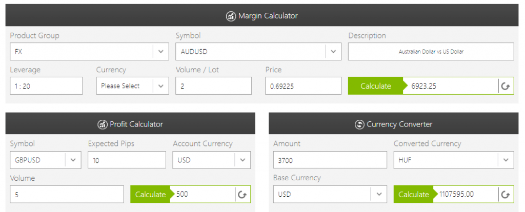 GKFX Review - Trading Calculators