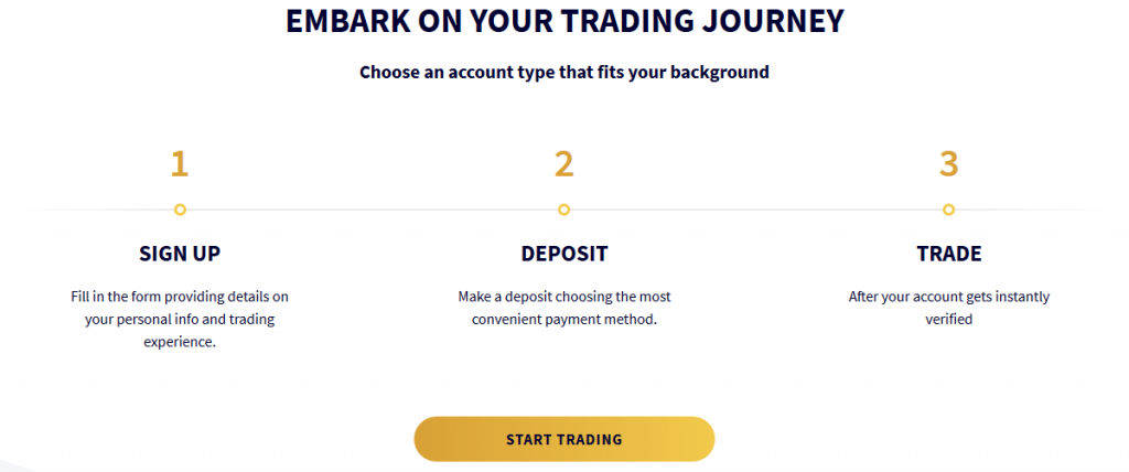 HFTrading Review - Account Opening Process