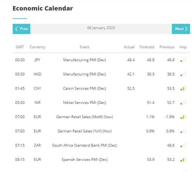 ICM Capital Review - Economic Calendar