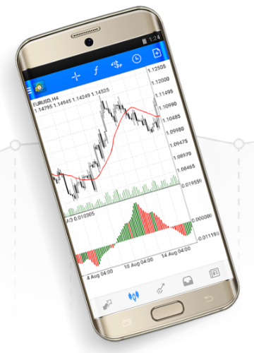 ICM Capital Review - MT4 Mobile Trading App