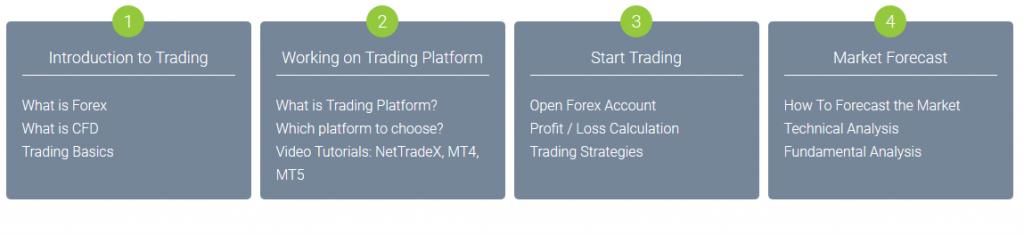 IFC Markets Review - Education Center